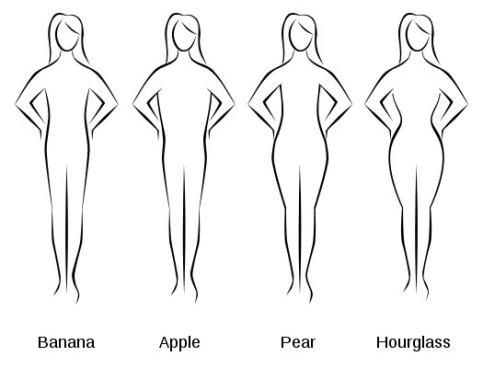 tipuri de siluete feminine