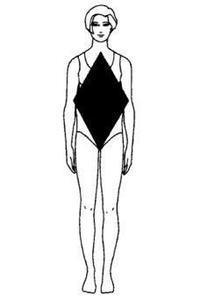 Ce rochie se potriveste siluetei diamant